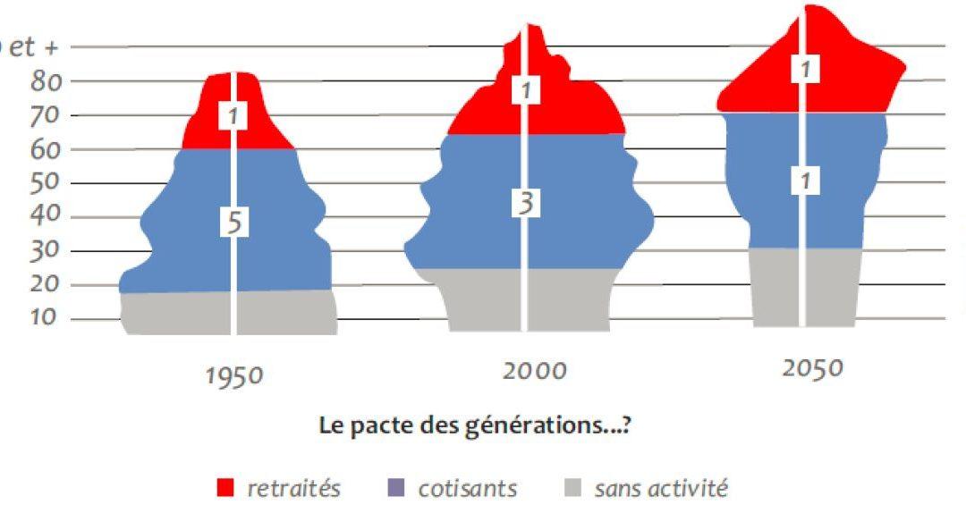 Prévoyance 2020 Faut-il s'inquiéter de nos retraites?